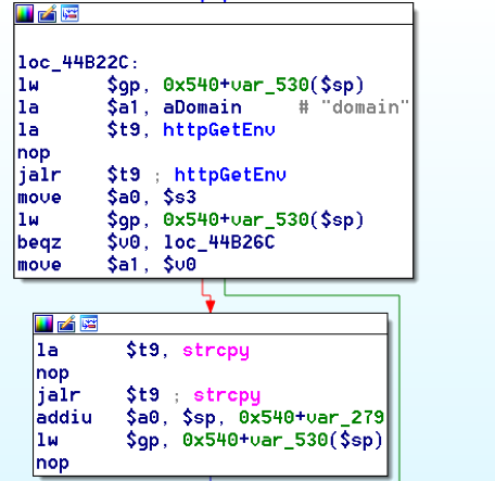 TPLink TLWR740n Router Remote Code Execution